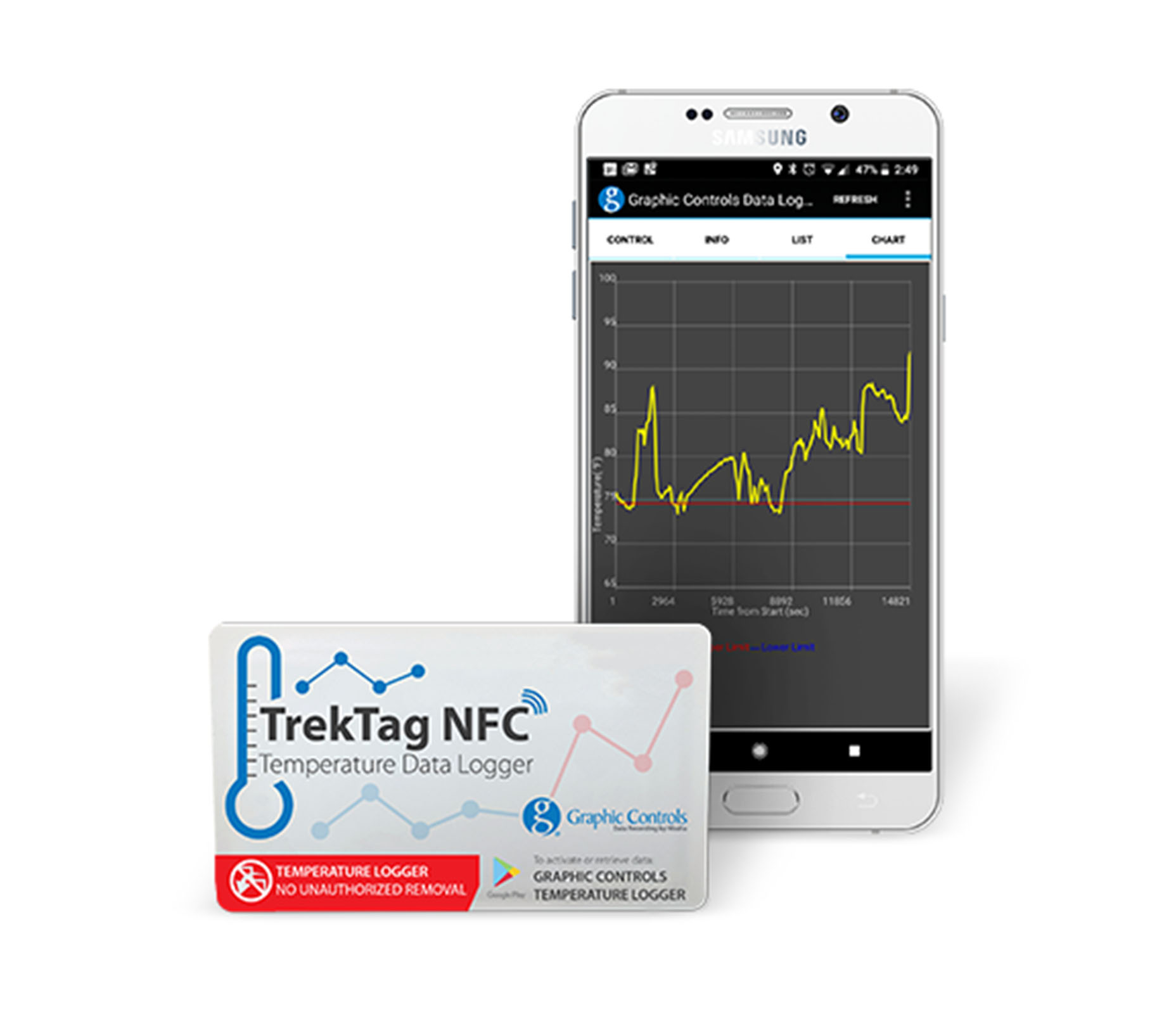GRAPHIC CONTROLS NFC TEMPERATURE DATA LOGGER (EACH)